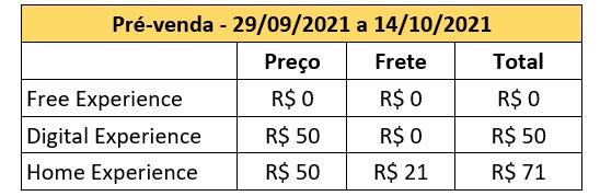 Veja os preços das credenciais para a CCXP 2021