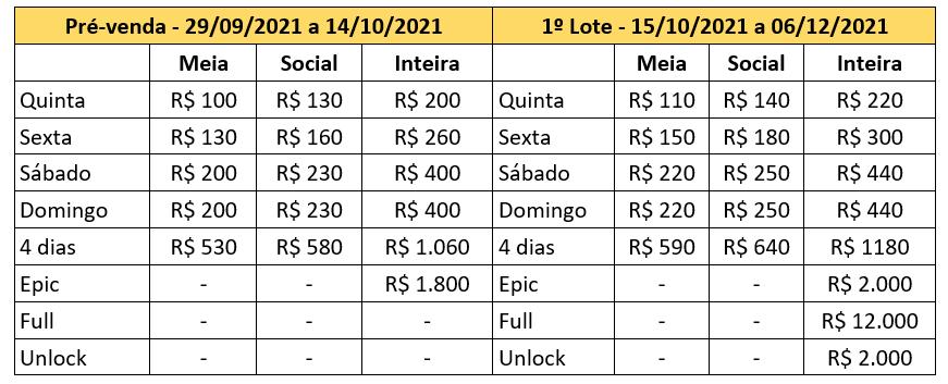 Veja os preços das credenciais para a CCXP 2022